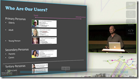 Screenshot from presentation showing range of different user groups