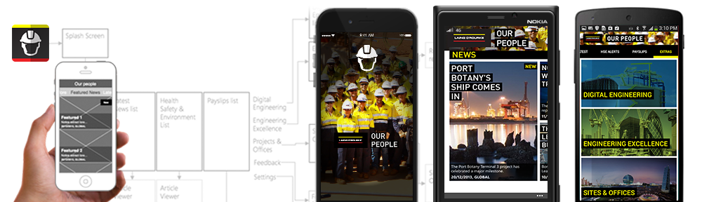 Our People app screenshots